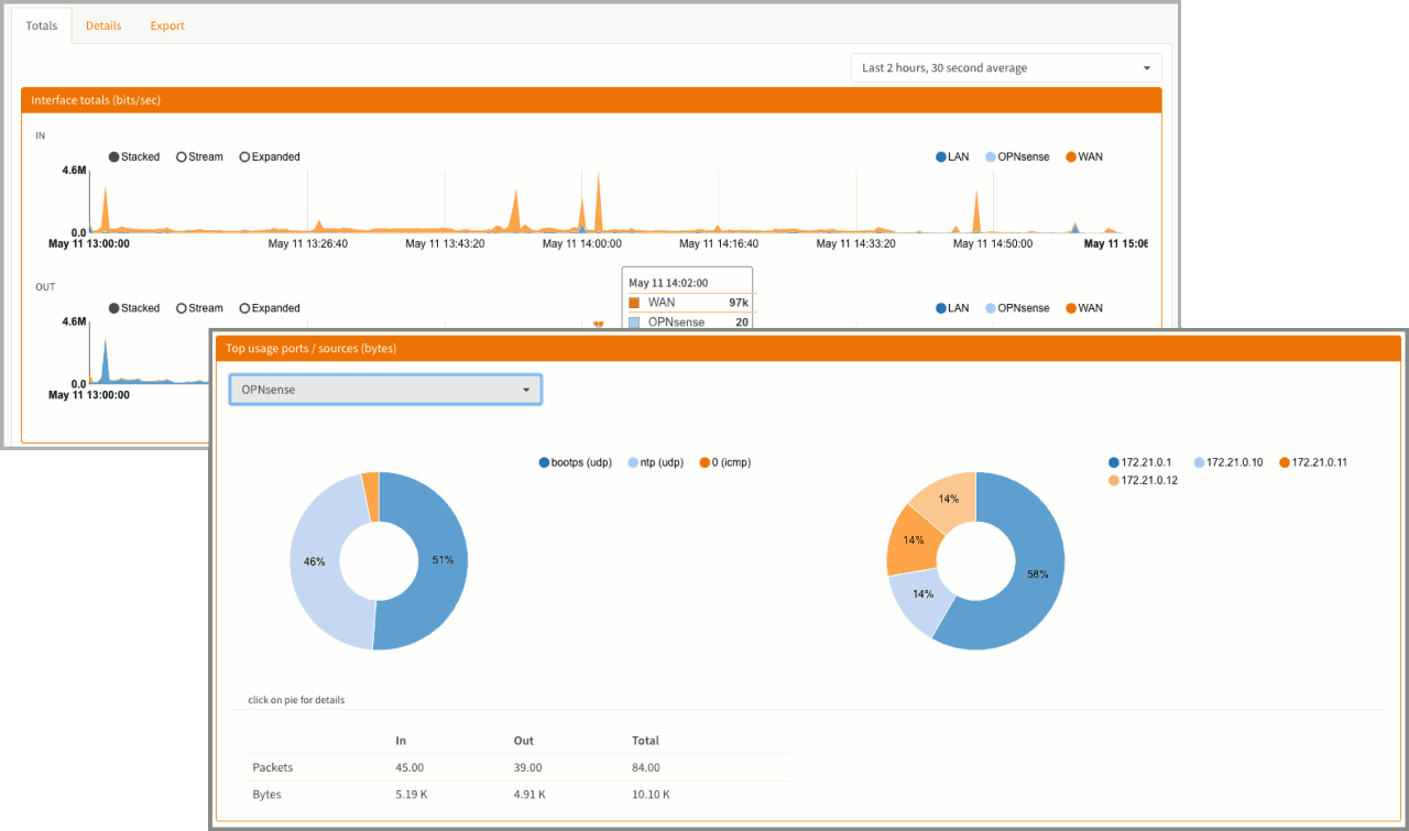 OPNsense 4 Port Firewall Hardware Appliance India - OP3215